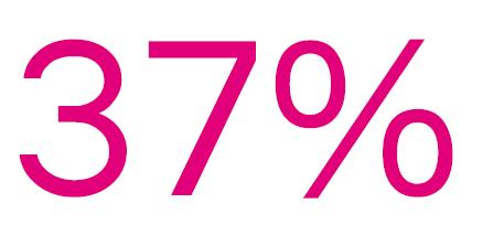 37% de piscine de moins de 10m²